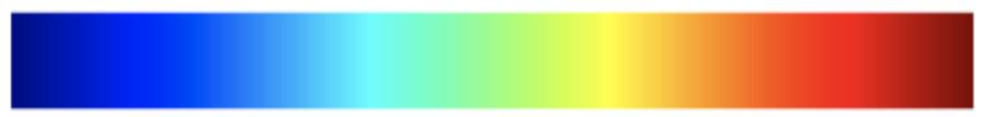 Colormap jet MATLAB
