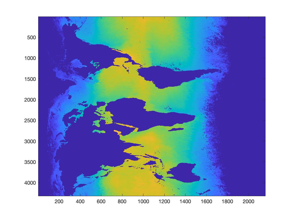 визуализация данных в MATLAB