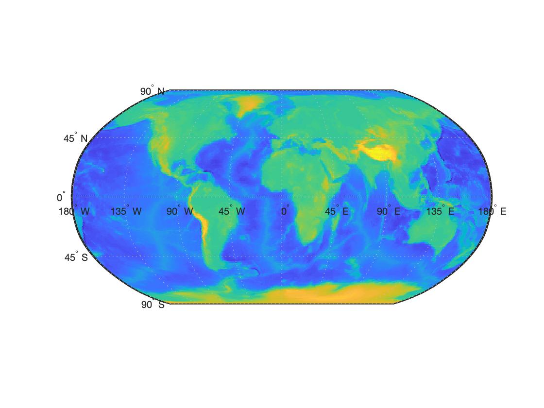 топографическая карта MATLAB