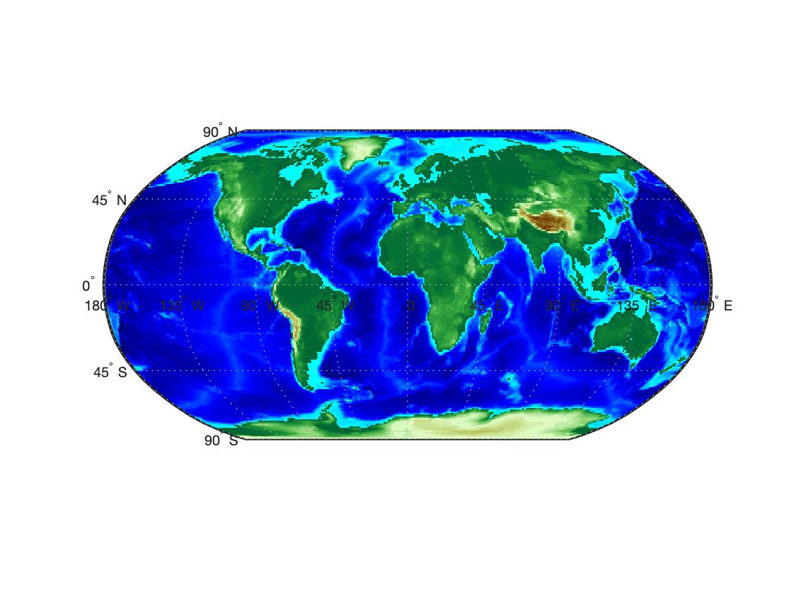 Цветовая палитра для топографической карты