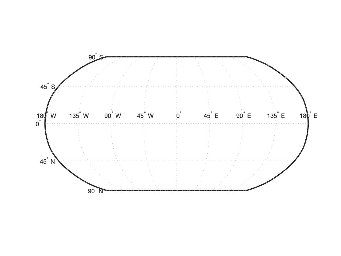 карта в проекции Робинсона в MATLAB