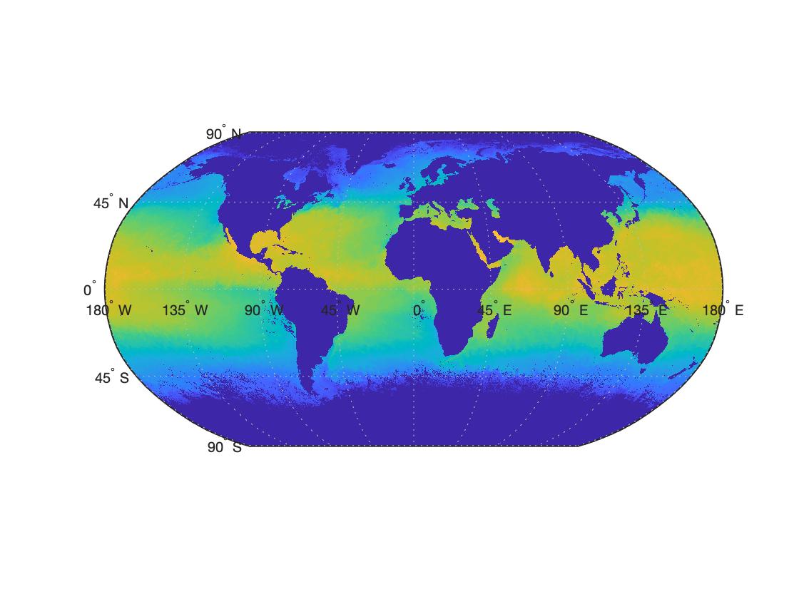 Визуализация карты в MATLAB через geoshow с параметром 'texture' или ' texturemap'